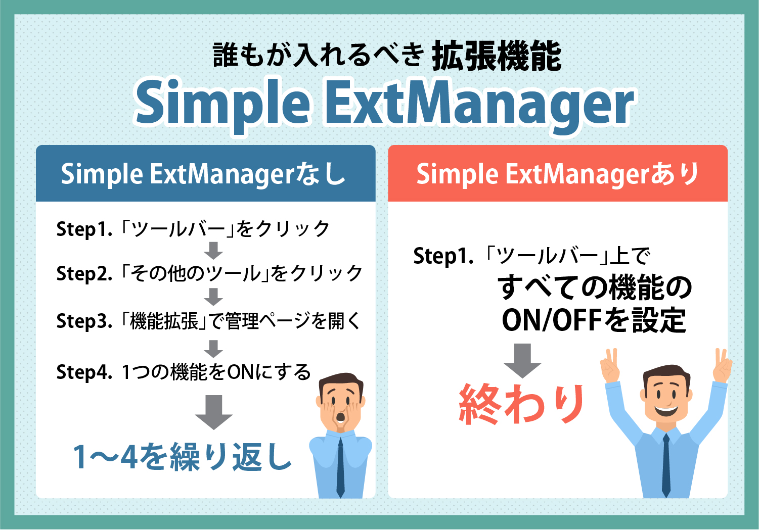 Simple ExtManager